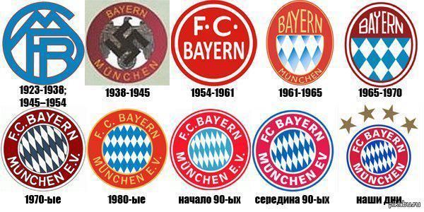 Эволюция эмблем футбольного клуба Бавария