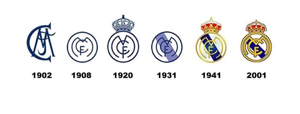 Эмблемы Реал Мадрид с 1902 по 2001 год
