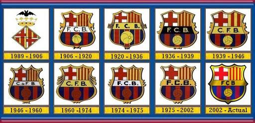 Эволюция значков ФК Барселона